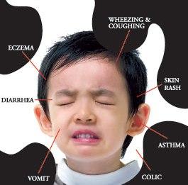 Milk-Allergy-and-Milk-Intolerance